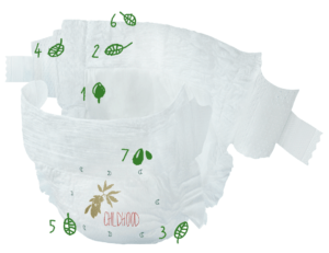 vitababy eco by naty plenice sestava whats in our diaper